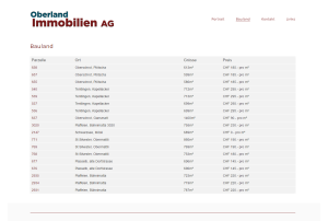 links_oberlandimmobilien